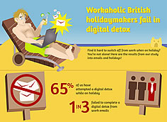 Workaholic British Holidaymakers FAIL in Digital Detox: Infographic