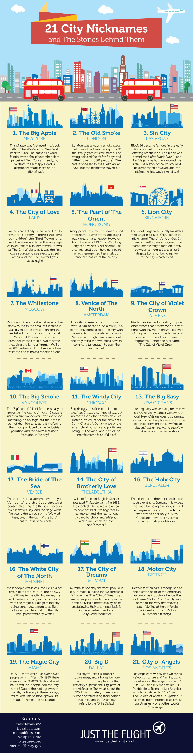City Nicknames and the stories behind them
