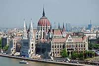 Budapest Travel Guide